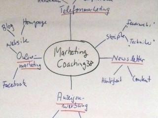 Mitarbeiter*in Marketing/Kommunikation gesucht